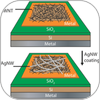Improved Method of Device Area Scale-up for SWNT/Silicon Hybrid Solar Cells Using Silver Nanowires