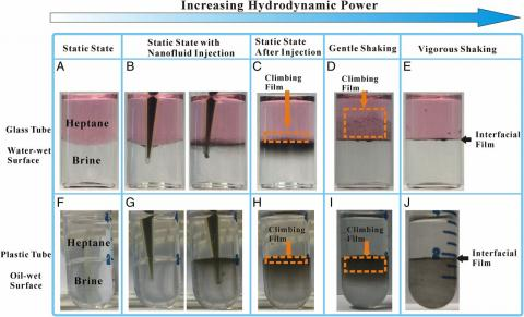 Behaviors of nanosheets in oil/brine system with increasing hydrodynamic power.