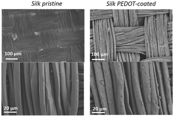 SEM images of pristine silk textile and PEDOT-coated silk textile. Image reprinted with permission from J.Wiley & Sons