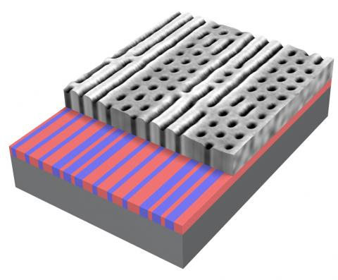 Electron beam lithography is used to adjust the spacing and thickness of line patterns etched onto a template (lower layer). These patterns drive a self-assembling block copolymer (top layer) to locally form different types of patterns, depending on the underlying template.